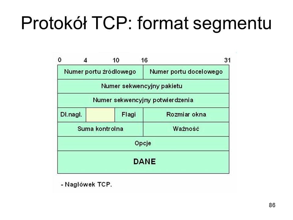 Protokół TCP: format segmentu