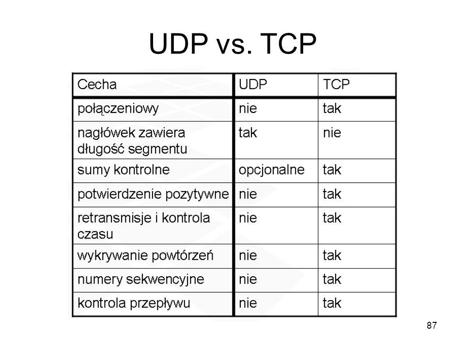 UDP vs. TCP