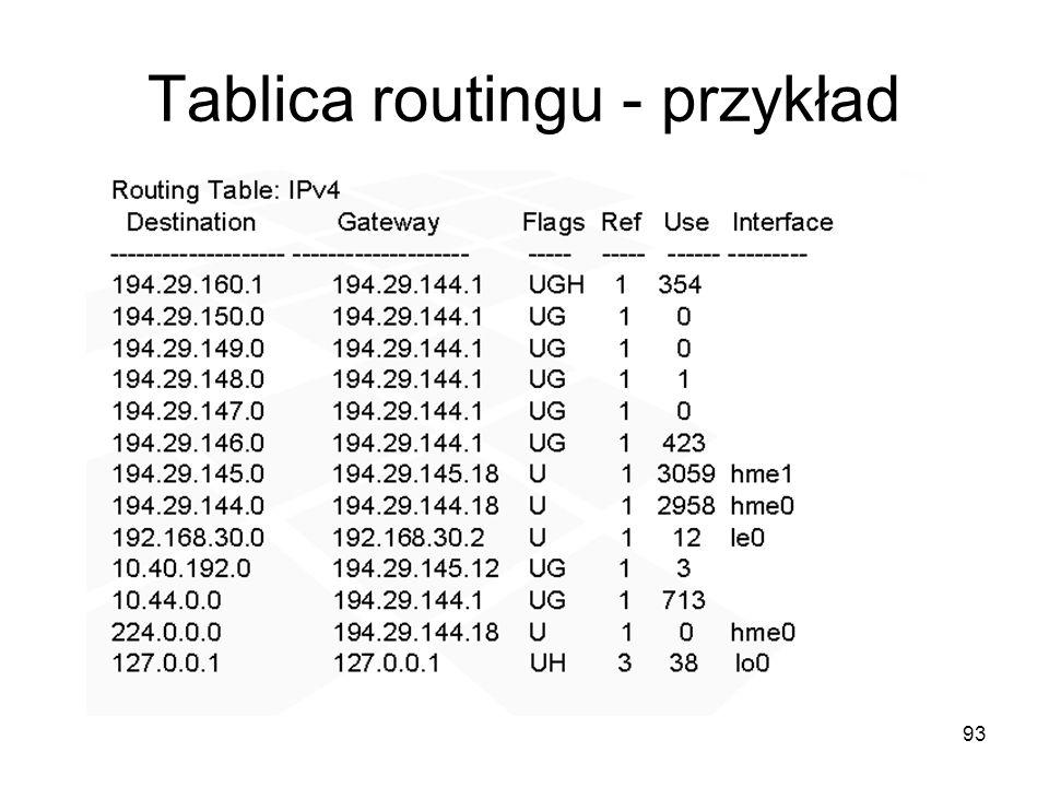 Tablica routingu - przykład