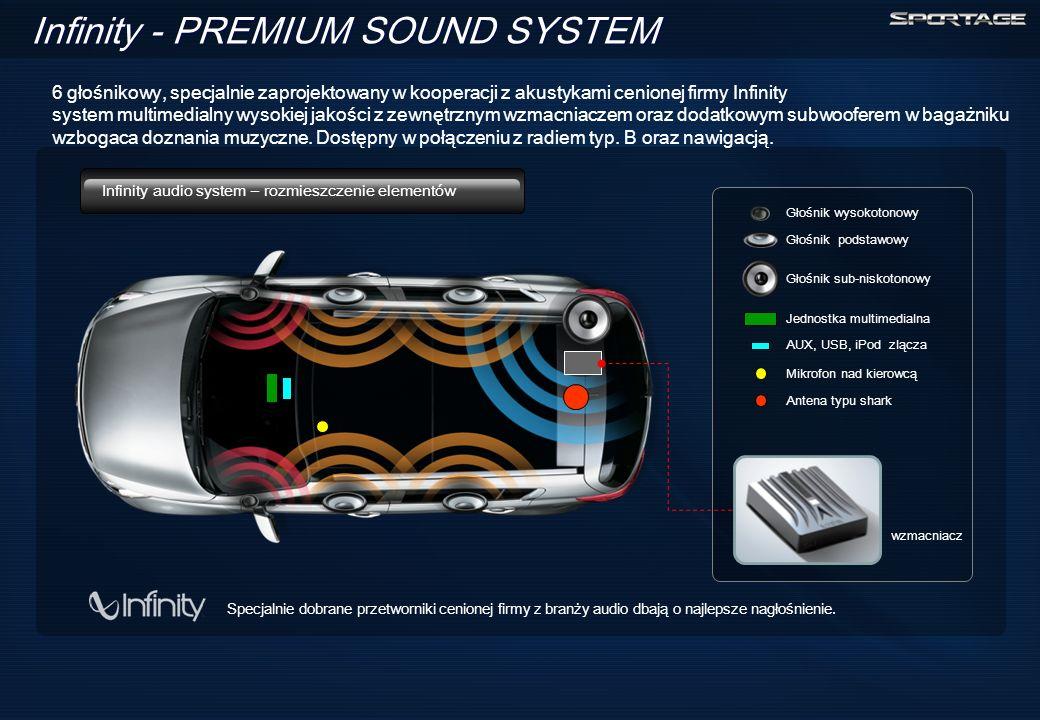 Infinity - PREMIUM SOUND SYSTEM
