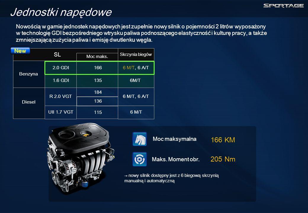 Jednostki napędowe 166 KM 205 Nm