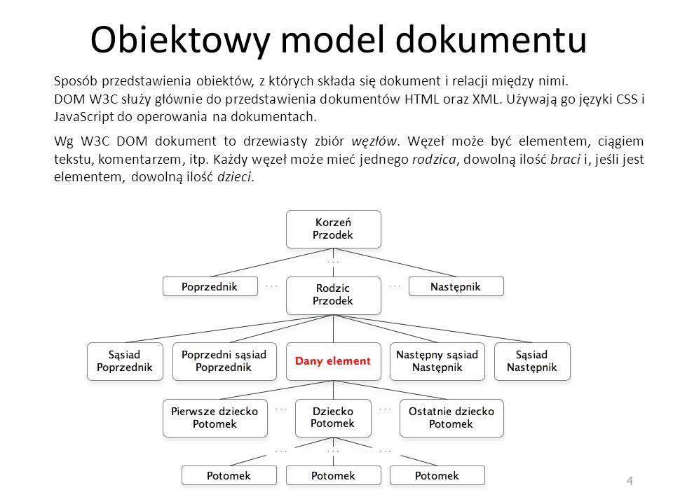 Obiektowy model dokumentu