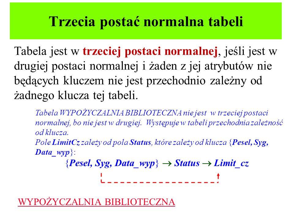 Trzecia postać normalna tabeli
