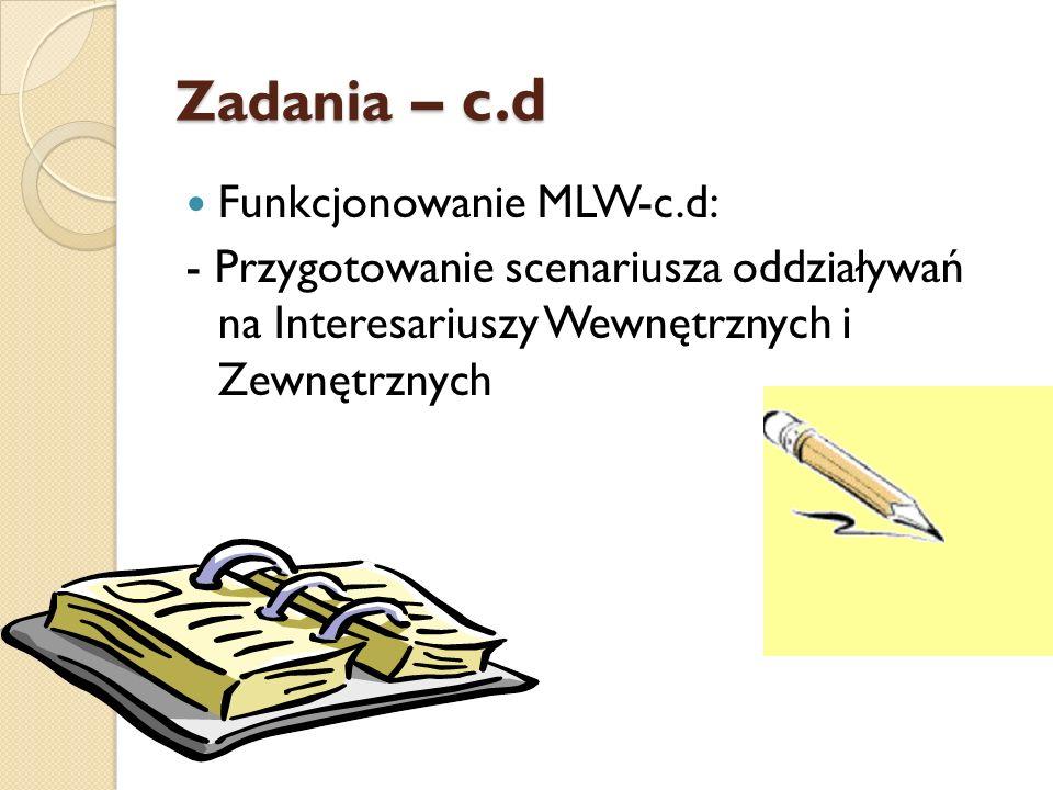 Zadania – c.d Funkcjonowanie MLW-c.d: