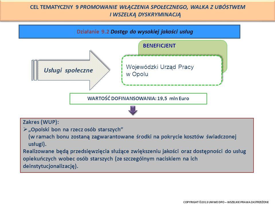 Działanie 9.2 Dostęp do wysokiej jakości usług