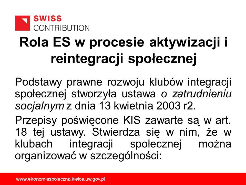 Rola ES w procesie aktywizacji i reintegracji społecznej