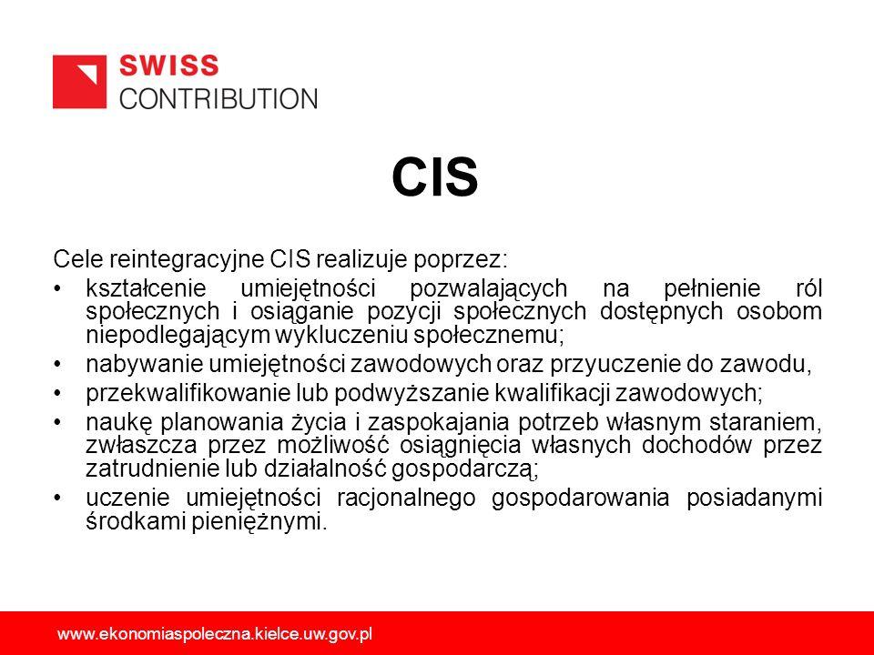 CIS Cele reintegracyjne CIS realizuje poprzez: