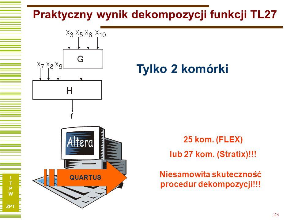 Praktyczny wynik dekompozycji funkcji TL27