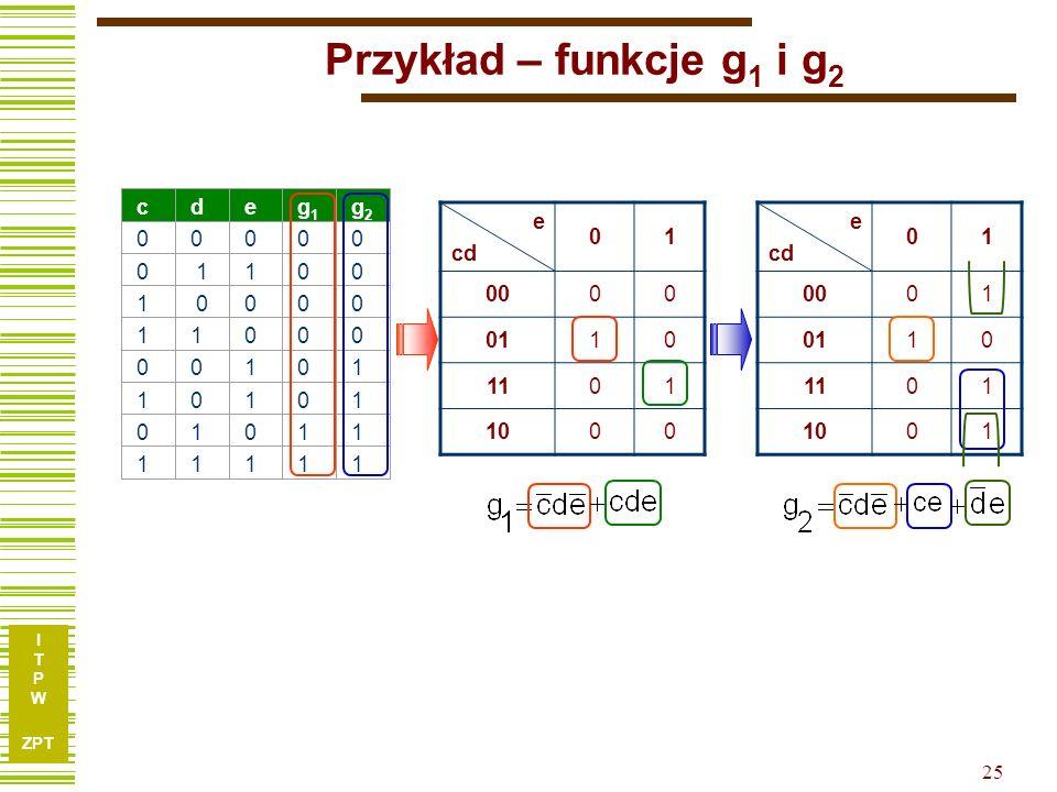 Przykład – funkcje g1 i g2 c d e g1 g2 1 e cd 1 00 01 11 10 e cd 1 00