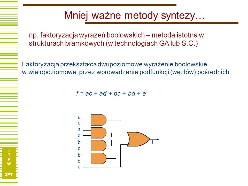 Mniej ważne metody syntezy…