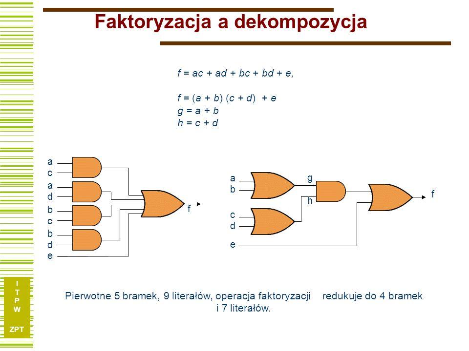 Faktoryzacja a dekompozycja