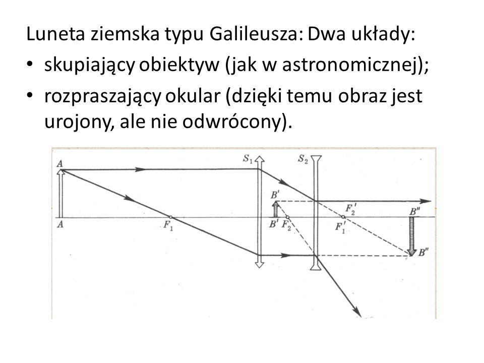Luneta ziemska typu Galileusza: Dwa układy: