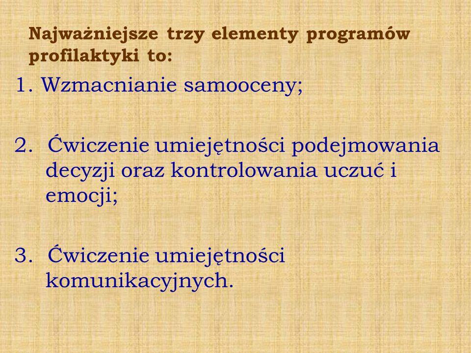 Najważniejsze trzy elementy programów profilaktyki to: