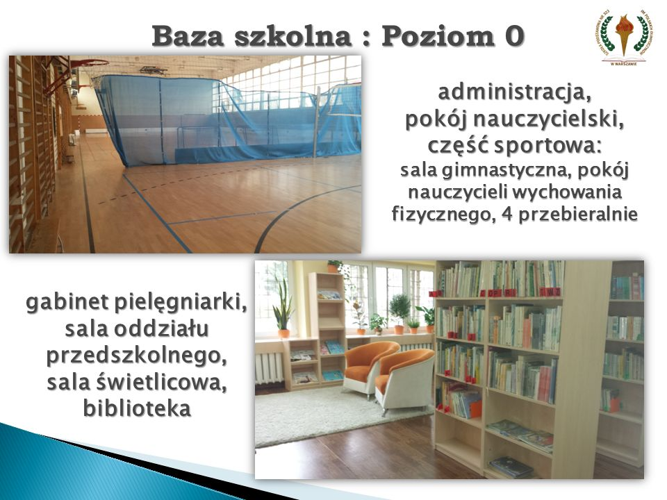 Baza szkolna : Poziom 0 administracja, pokój nauczycielski,