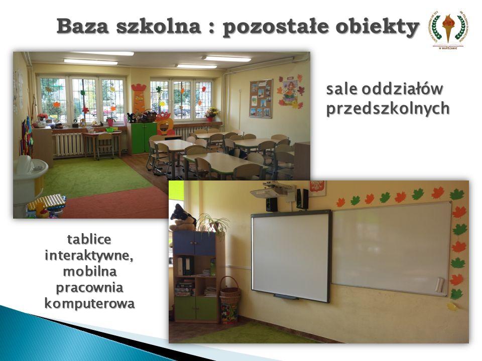tablice interaktywne, mobilna pracownia komputerowa