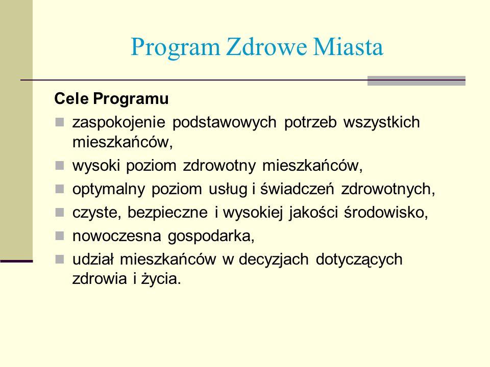 Program Zdrowe Miasta Cele Programu