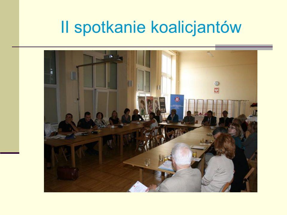 II spotkanie koalicjantów