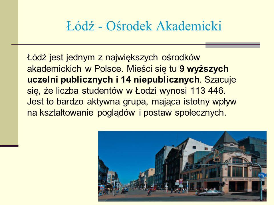 Łódź - Ośrodek Akademicki