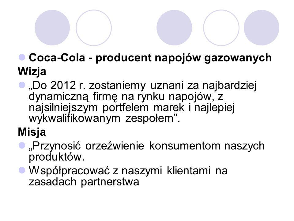 Coca-Cola - producent napojów gazowanych