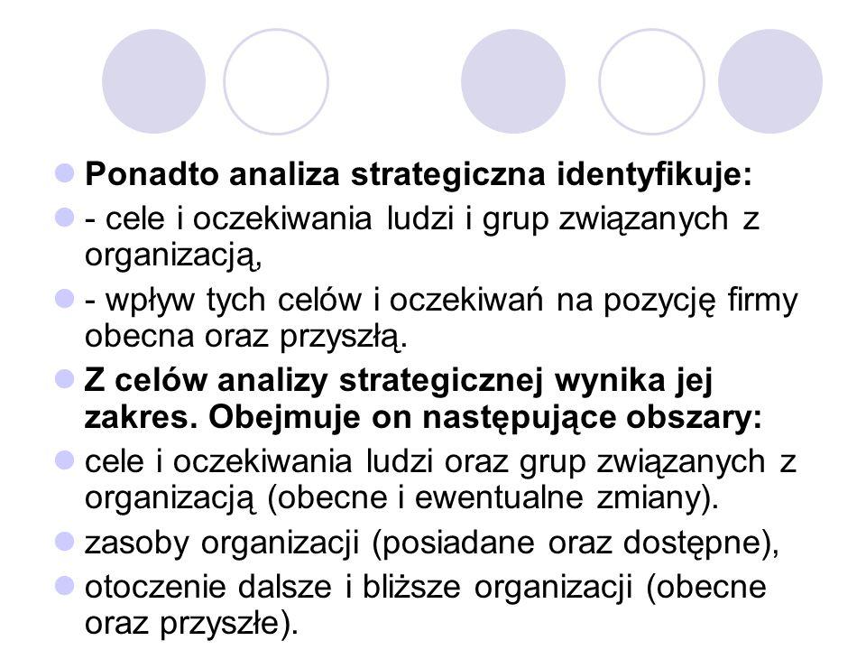 Ponadto analiza strategiczna identyfikuje: