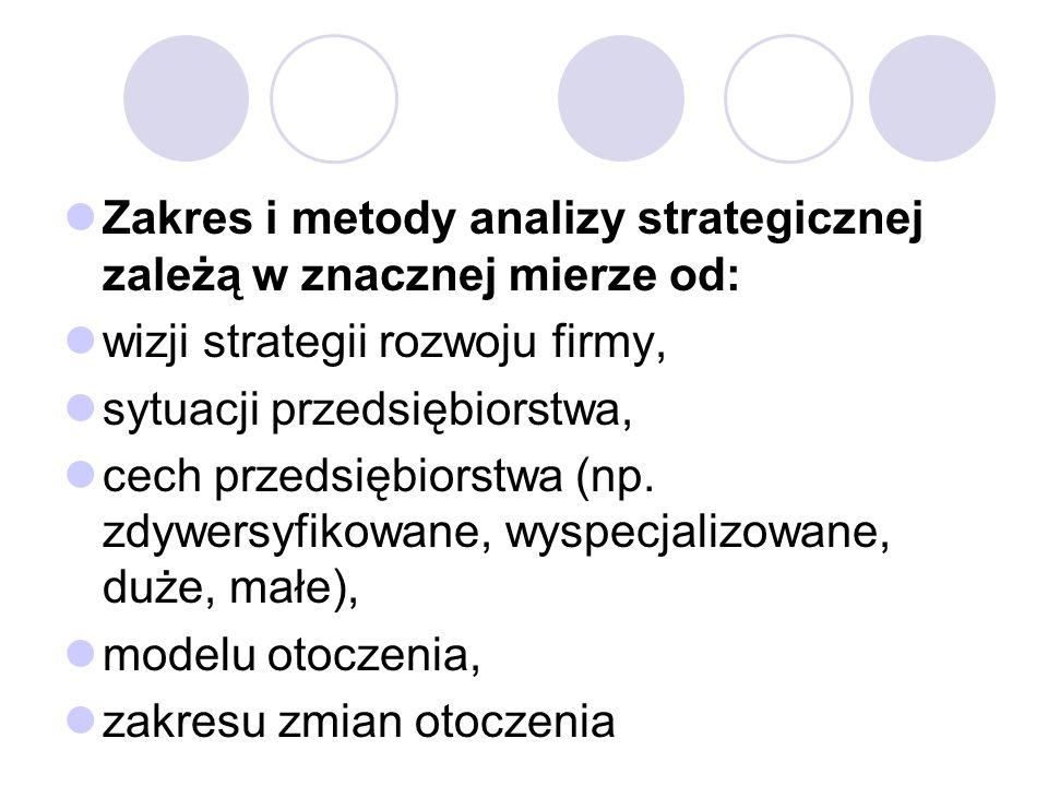Zakres i metody analizy strategicznej zależą w znacznej mierze od: