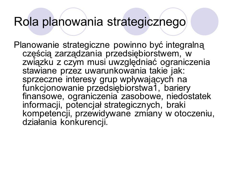 Rola planowania strategicznego