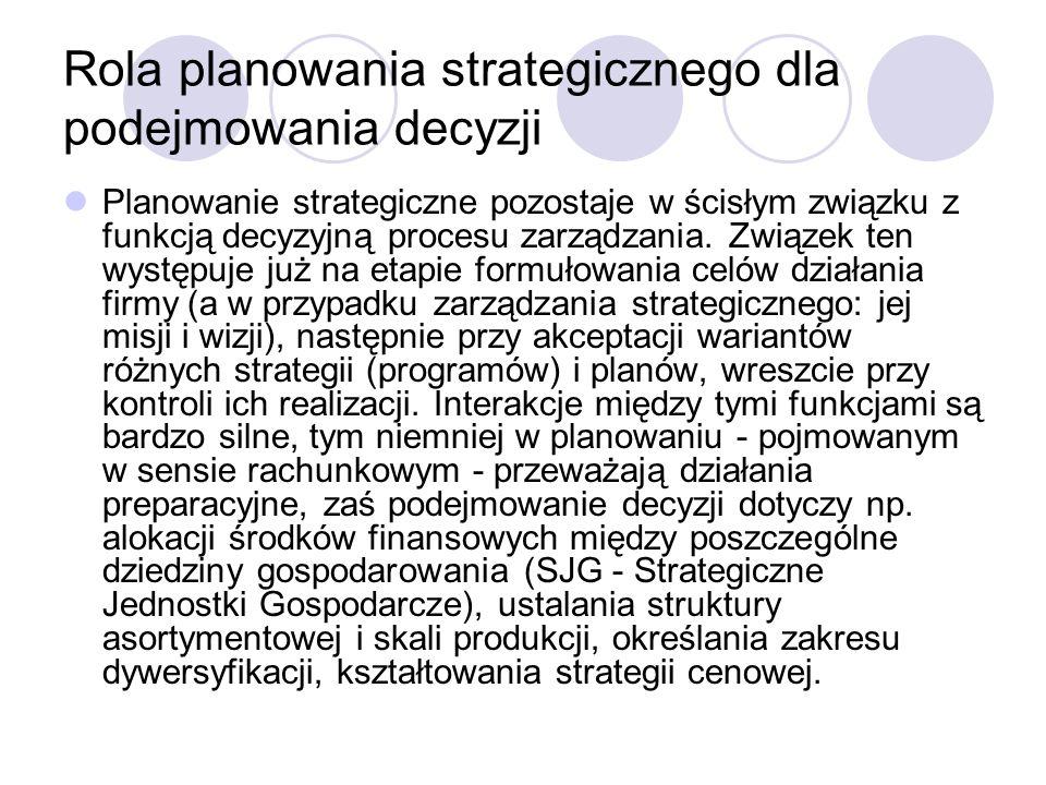 Rola planowania strategicznego dla podejmowania decyzji