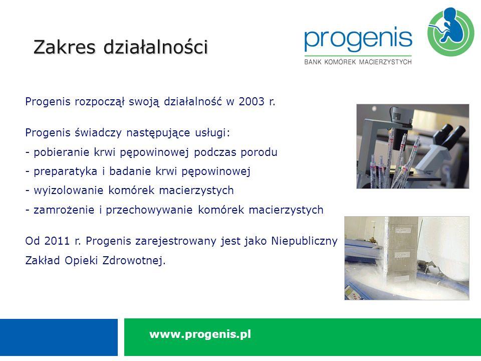 Zakres działalności Progenis rozpoczął swoją działalność w 2003 r.