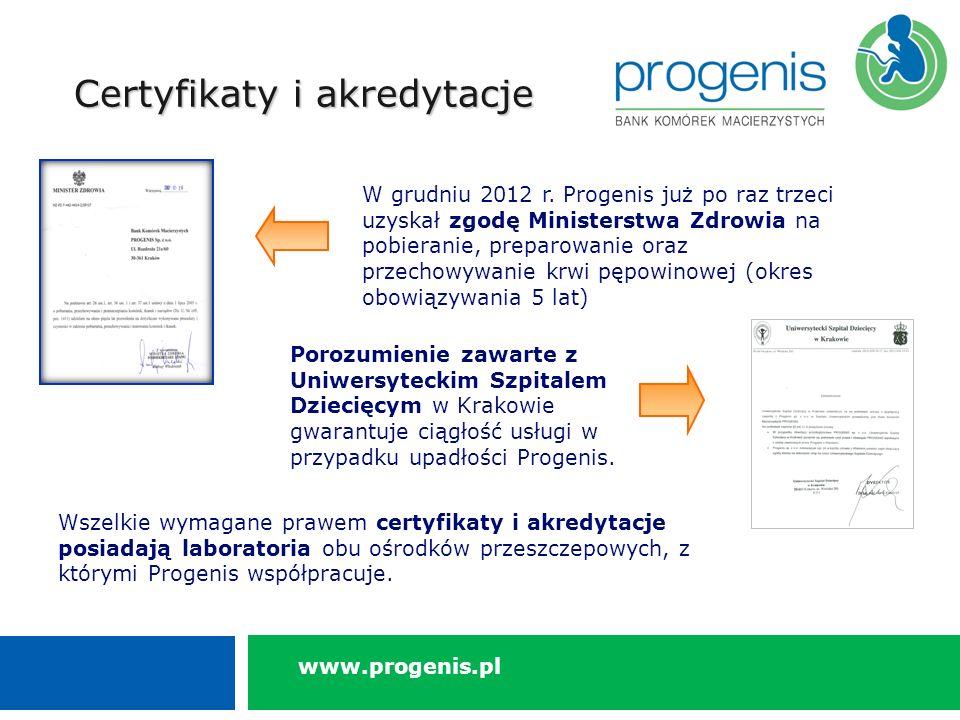 Certyfikaty i akredytacje