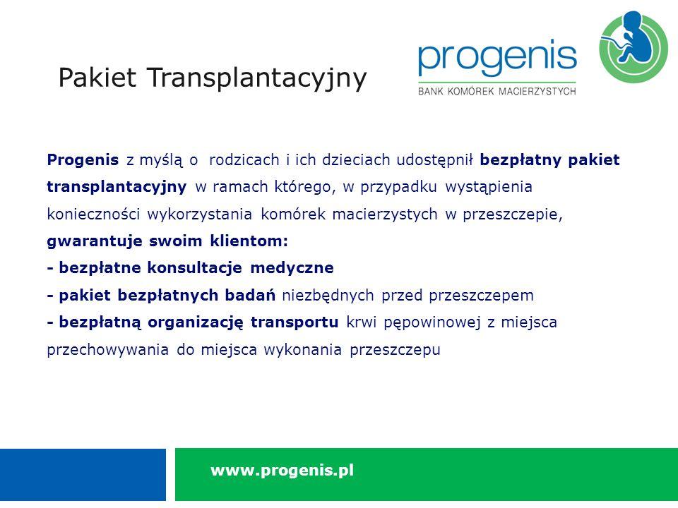 Pakiet Transplantacyjny