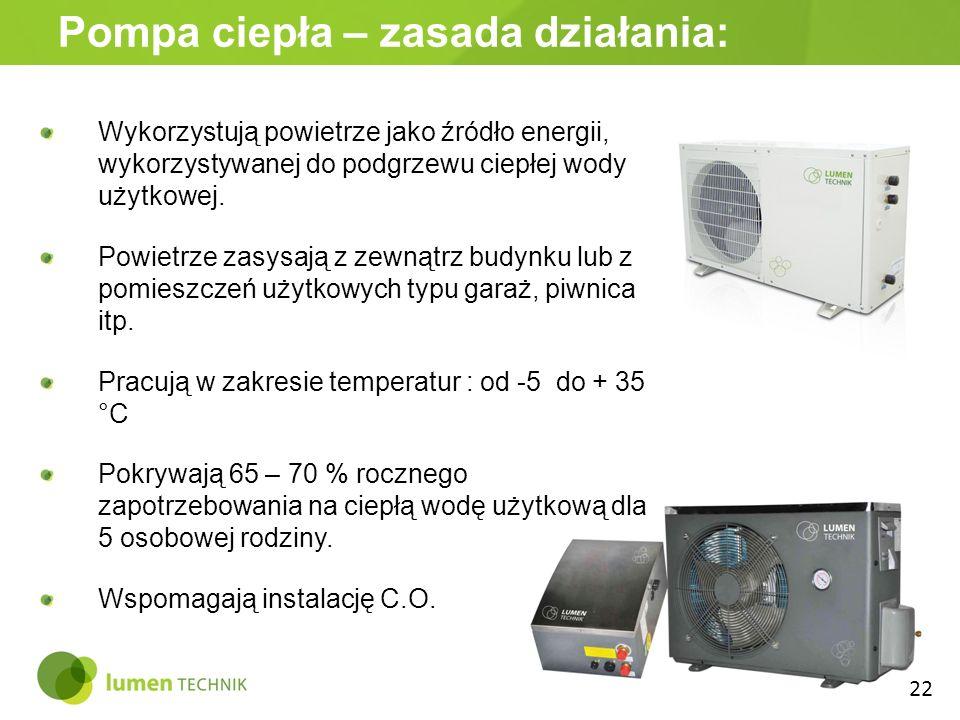 Pompa ciepła – zasada działania: