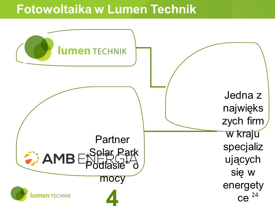 "Partner ""Solar Park Podlasie o mocy 4 MW dla"