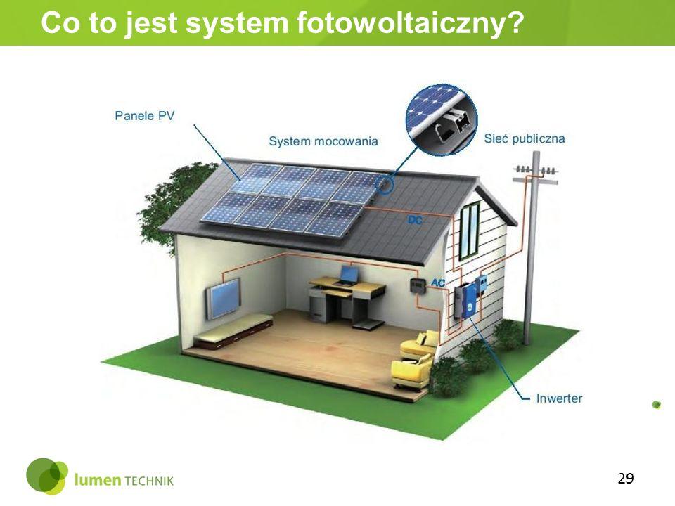 Co to jest system fotowoltaiczny