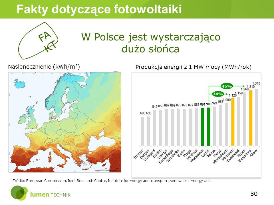 W Polsce jest wystarczająco