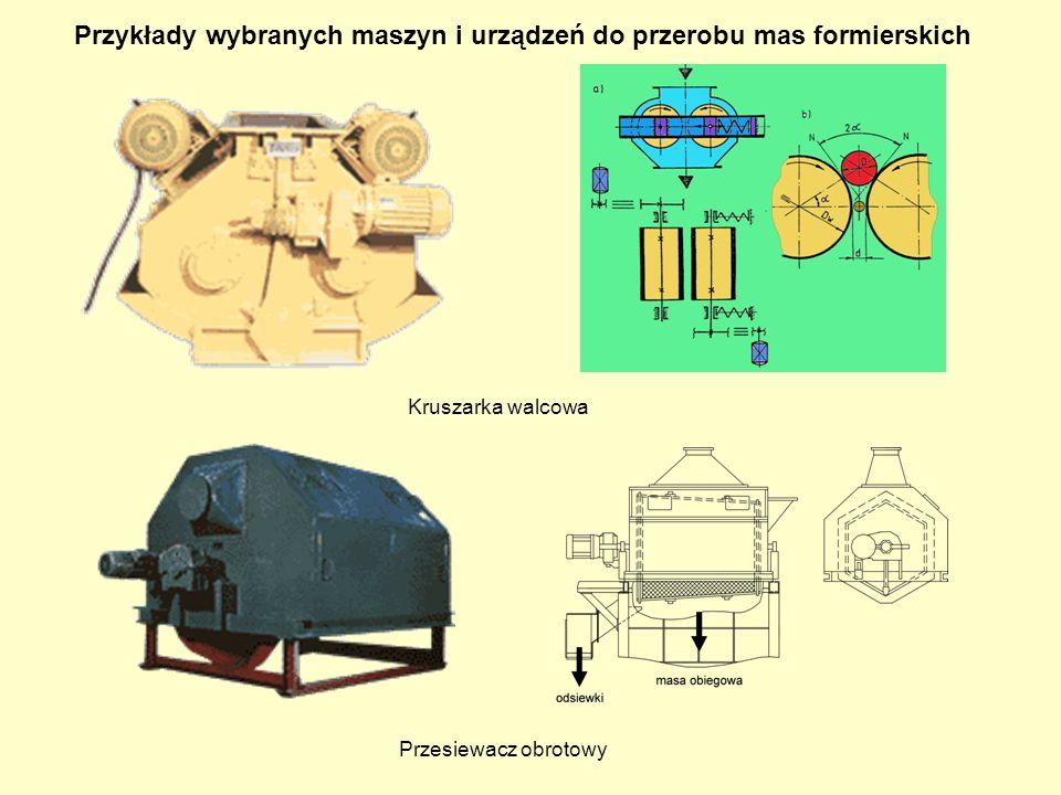 Przykłady wybranych maszyn i urządzeń do przerobu mas formierskich