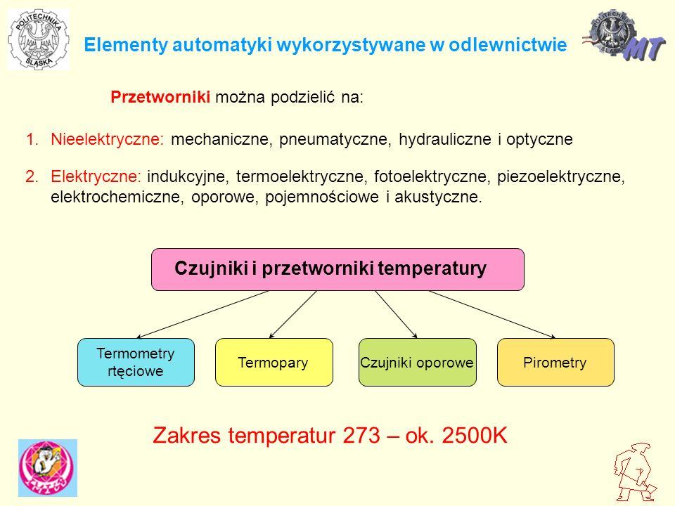 Zakres temperatur 273 – ok. 2500K