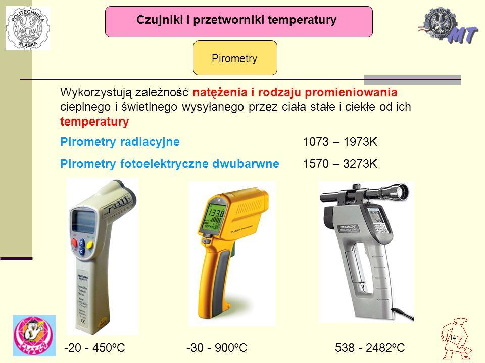Czujniki i przetworniki temperatury