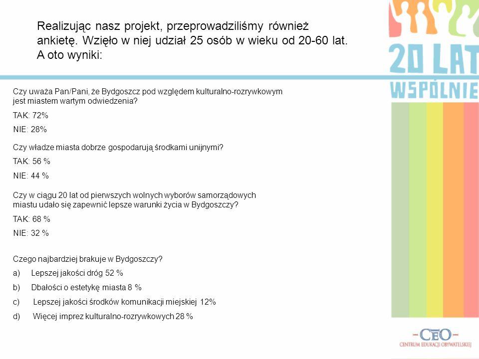 Realizując nasz projekt, przeprowadziliśmy również ankietę