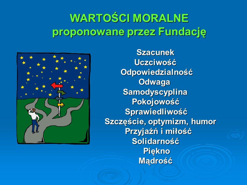 WARTOŚCI MORALNE proponowane przez Fundację