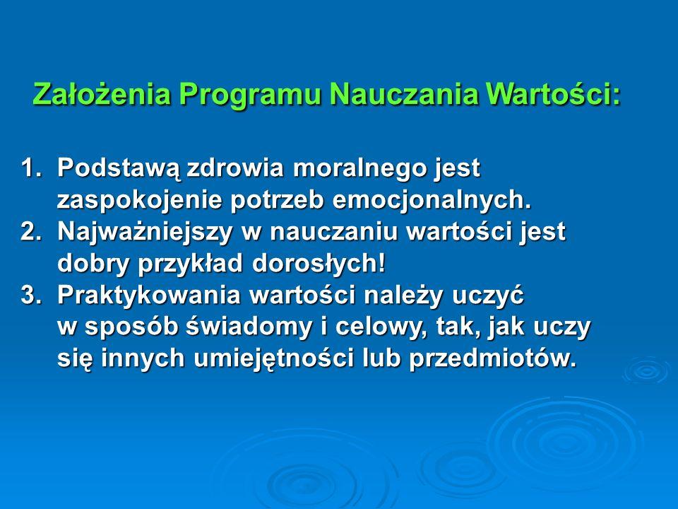 Założenia Programu Nauczania Wartości: