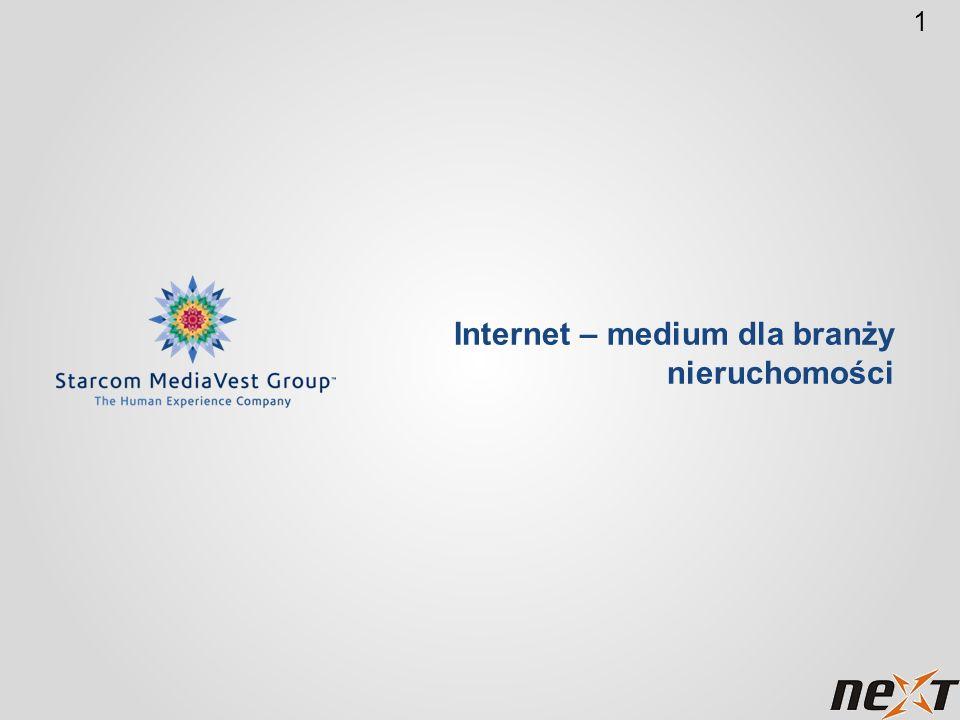 Internet – medium dla branży nieruchomości