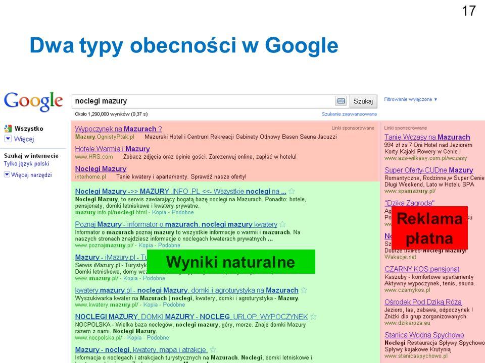Dwa typy obecności w Google