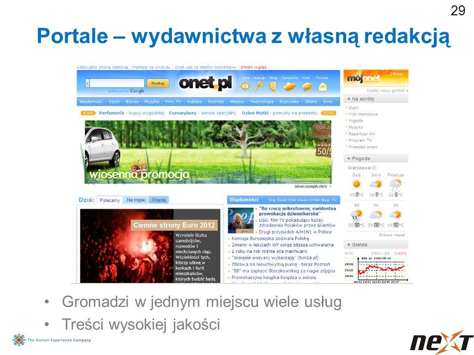 Portale – wydawnictwa z własną redakcją