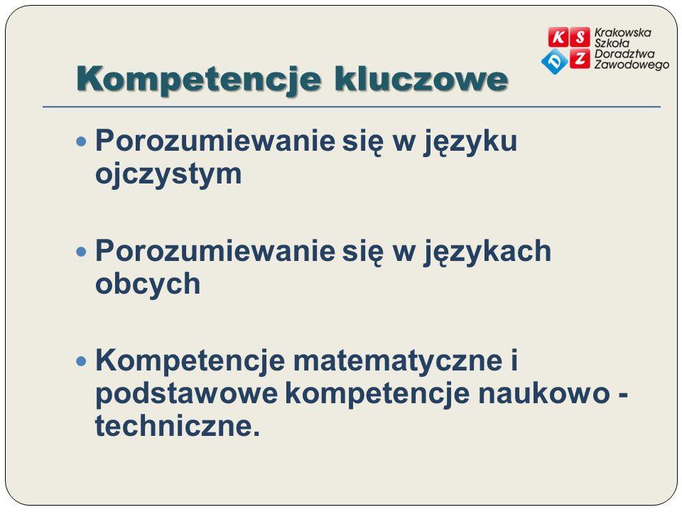 Kompetencje kluczowe Porozumiewanie się w języku ojczystym