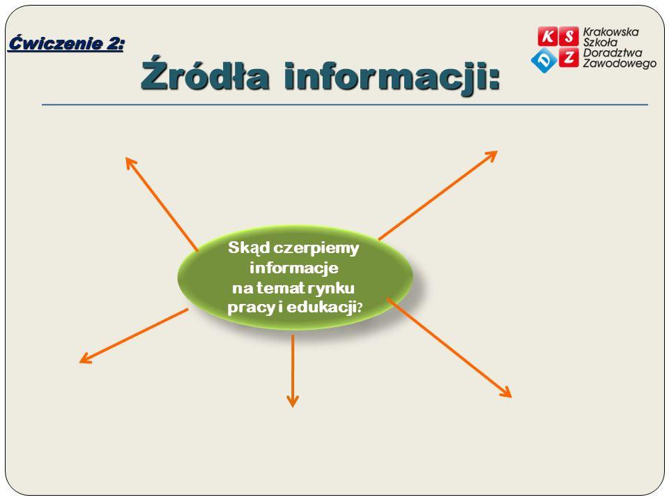 Ćwiczenie 2: Źródła informacji: