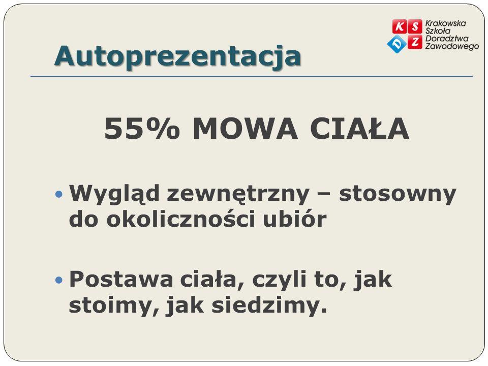 55% MOWA CIAŁA Autoprezentacja