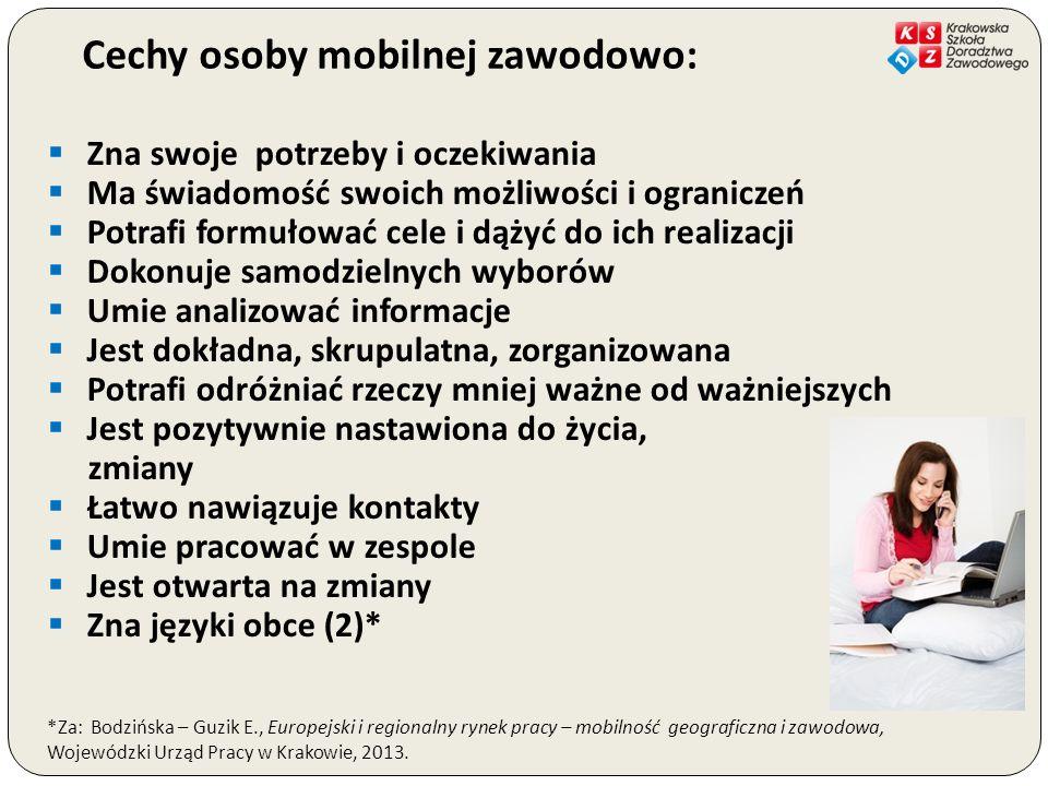 Cechy osoby mobilnej zawodowo: