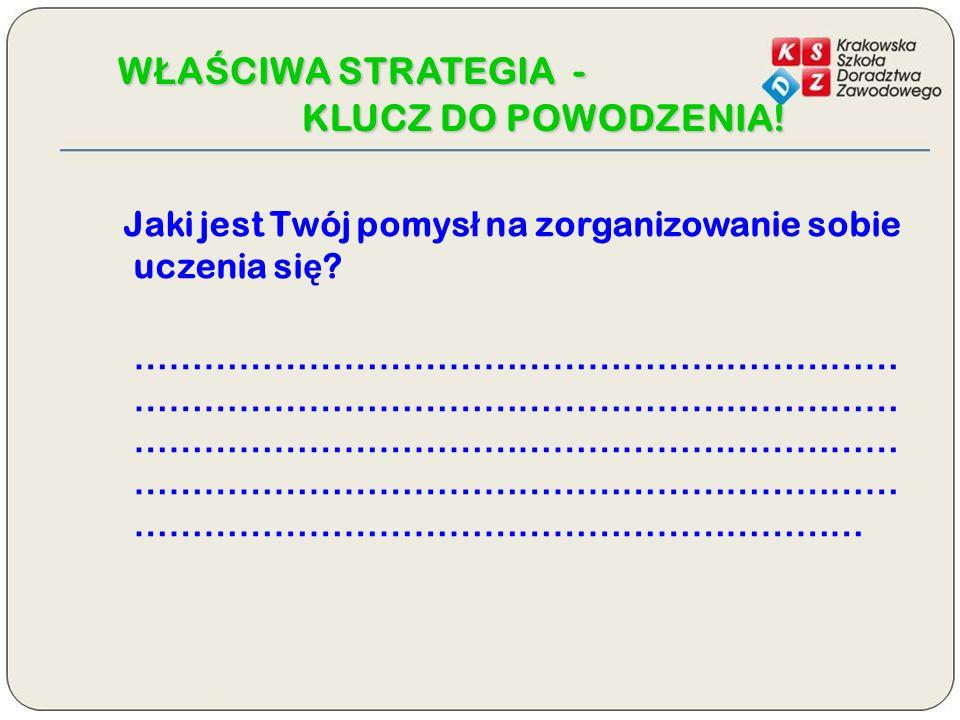 WŁAŚCIWA STRATEGIA - KLUCZ DO POWODZENIA!
