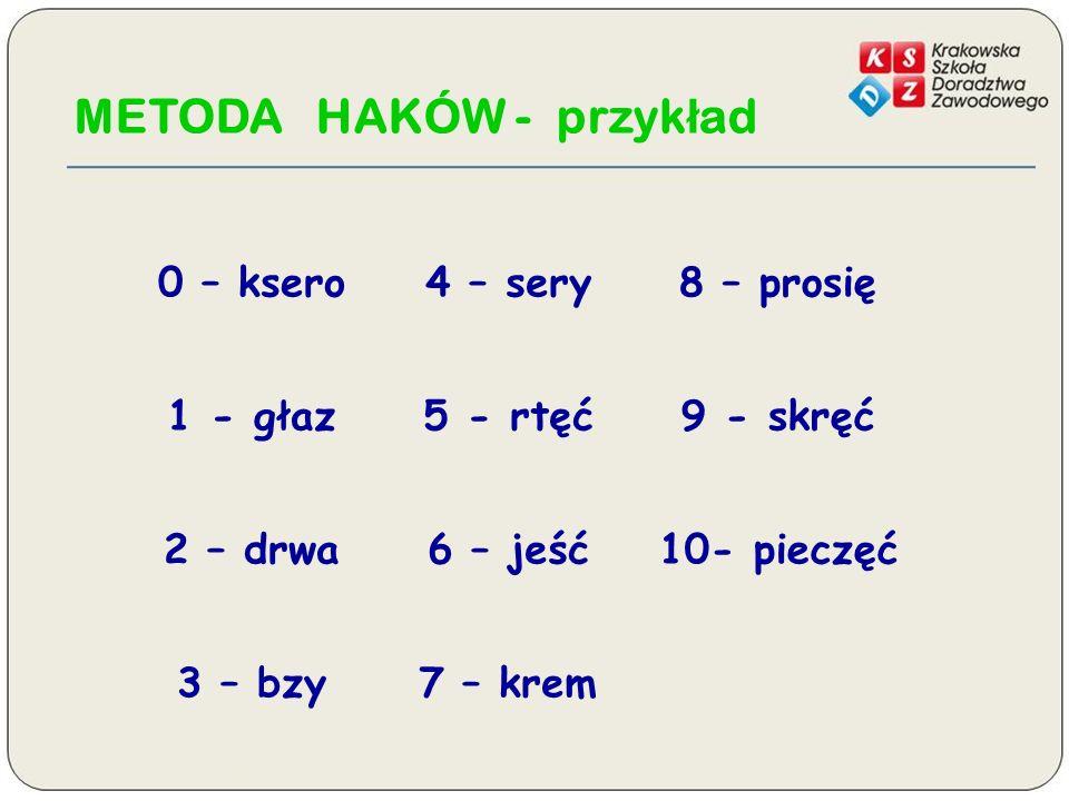 METODA HAKÓW - przykład