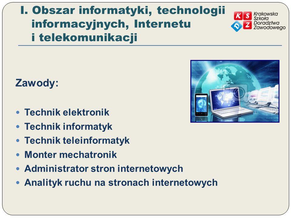 I. Obszar informatyki, technologii informacyjnych, Internetu i telekomunikacji